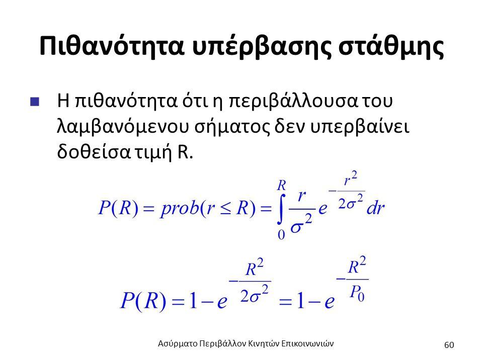 Πιθανότητα υπέρβασης στάθμης Η πιθανότητα ότι η περιβάλλουσα του λαμβανόμενου σήματος δεν υπερβαίνει δοθείσα τιμή R.