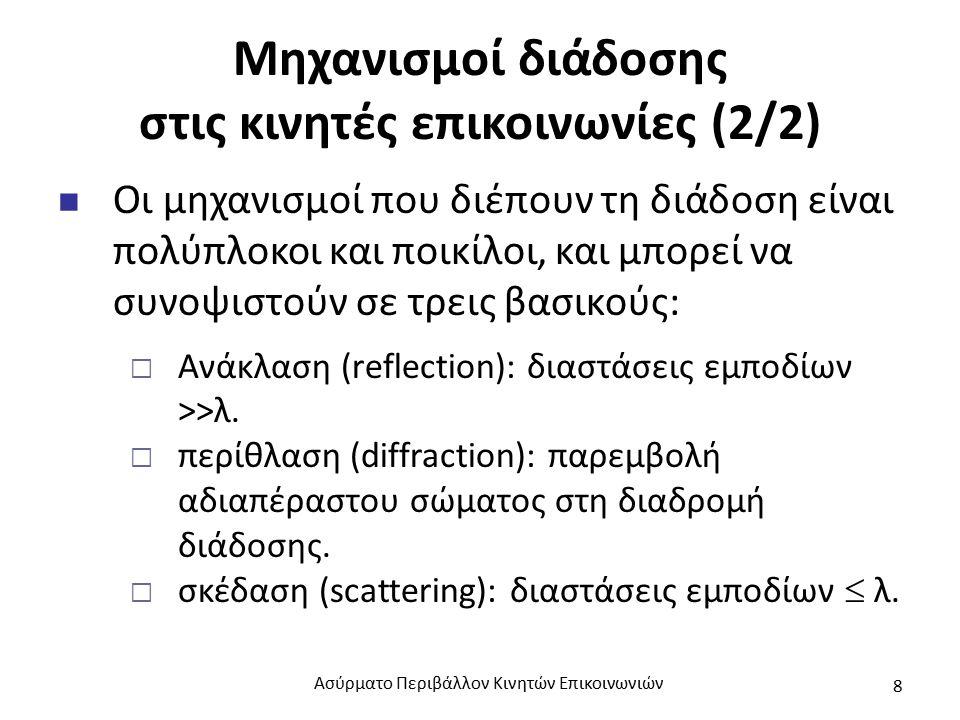 Μακρόχρονες διαλείψεις (1 από 2) Αφορούν τον μέσο όρο της περιβάλλουσας του λαμβανόμενου σήματος.