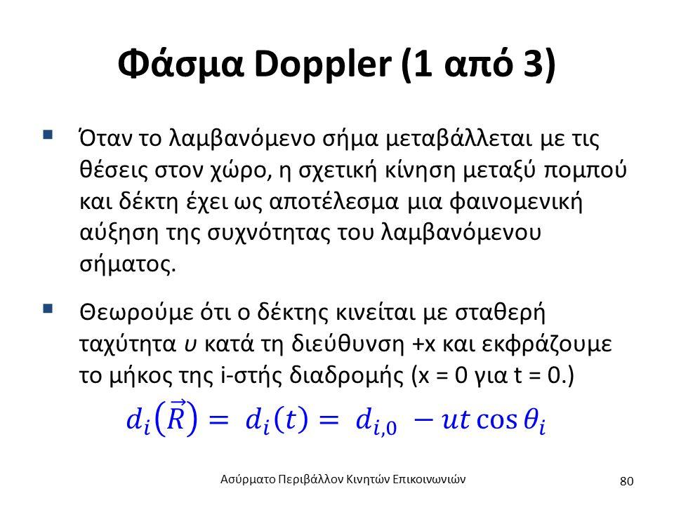 Φάσμα Doppler (1 από 3) Ασύρματο Περιβάλλον Κινητών Επικοινωνιών 80