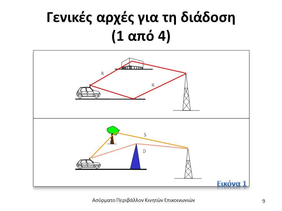 Γενικές αρχές για τη διάδοση (2 από 4) Καθώς το κινητό τερματικό κινείται σε μία περιοχή, οι τρεις μηχανισμοί διάδοσης επιδρούν κάθε στιγμή στο λαμβανόμενο σήμα κατά διαφορετικούς τρόπους.