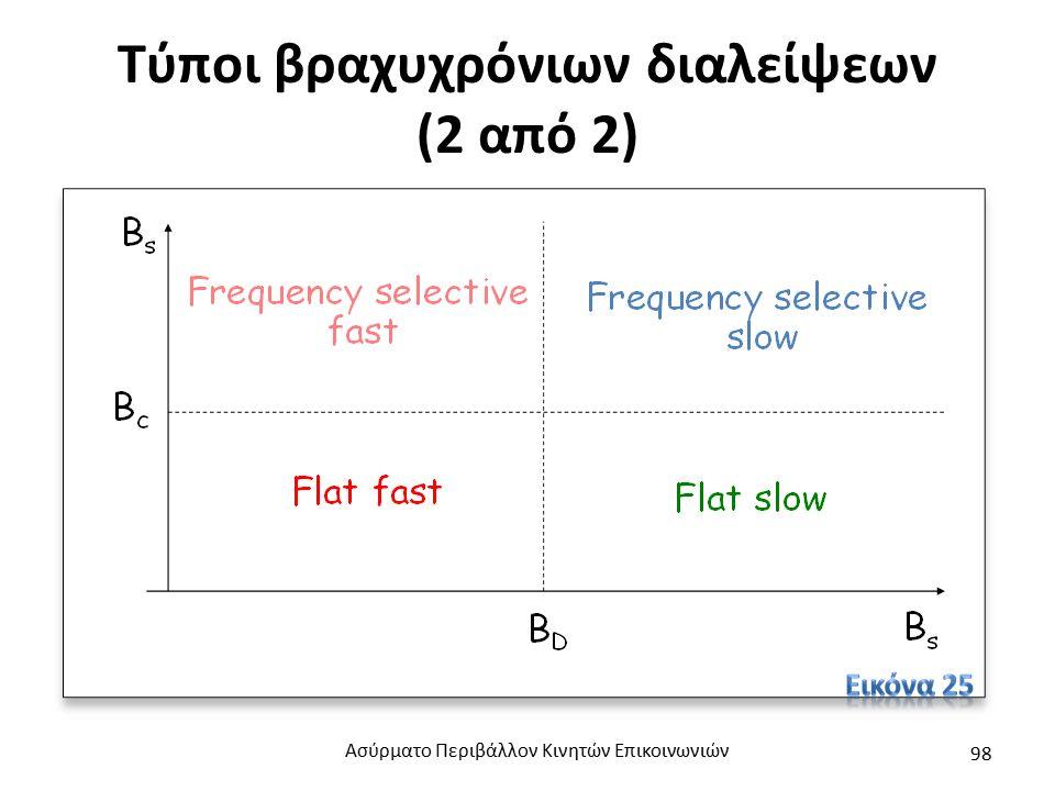 Τύποι βραχυχρόνιων διαλείψεων (2 από 2) Ασύρματο Περιβάλλον Κινητών Επικοινωνιών 98