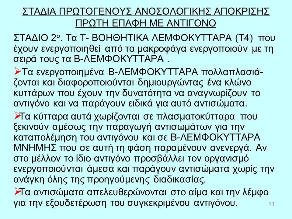 11 ΣΤΑΔΙΑ ΠΡΩΤΟΓΕΝΟΥΣ ΑΝΟΣΟΛΟΓΙΚΗΣ ΑΠΟΚΡΙΣΗΣ ΠΡΩΤΗ ΕΠΑΦΗ ΜΕ ΑΝΤΙΓΟΝΟ ΣΤΑΔΙΟ 2 ο.