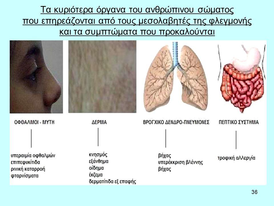 36 Τα κυριότερα όργανα του ανθρώπινου σώματος που επηρεάζονται από τους μεσολαβητές της φλεγμονής και τα συμπτώματα που προκαλούνται