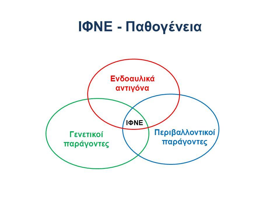 ΙΦΝΕ - Παθογένεια ΙΦΝΕ Ενδοαυλικά αντιγόνα Γενετικοί παράγοντες Περιβαλλοντικοί παράγοντες
