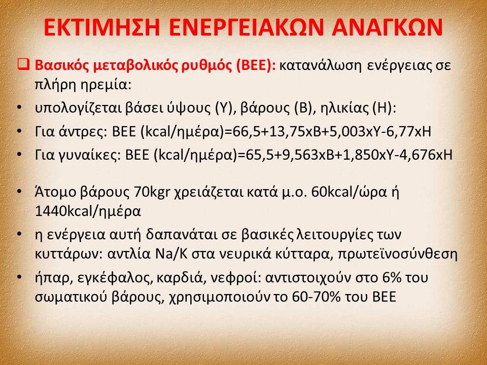 ΕΚΤΙΜΗΣΗ ΕΝΕΡΓΕΙΑΚΩΝ ΑΝΑΓΚΩΝ  Βασικός μεταβολικός ρυθμός (ΒΕΕ): κατανάλωση ενέργειας σε πλήρη ηρεμία: υπολογίζεται βάσει ύψους (Υ), βάρους (Β), ηλικίας (Η): Για άντρες: ΒΕΕ (kcal/ημέρα)=66,5+13,75xB+5,003xY-6,77xH Για γυναίκες: ΒΕΕ (kcal/ημέρα)=65,5+9,563xB+1,850xY-4,676xH Άτομο βάρους 70kgr χρειάζεται κατά μ.ο.