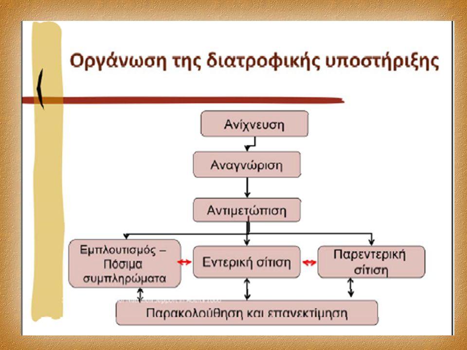 ΘΡΕΠΤΙΚΑ ΣΤΟΙΧΕΙΑ  Υδατάνθρακες: κυρίως γλυκόζη: γλυκοζοεξαρτώμενοι ιστοί: εγκέφαλος, λευκά-ερυθρά αιμοσφαίρια, φακοί οφθαλμών, μυελώδης μοίρα νεφρών, αναγεννώμενος ιστός σε τραύματα, εγκαύματα 1 mole γλυκόζης (180gr) παρέχει 675kcal - 3,75kcal/gr η γλυκόζη λαμβάνεται: - από προηγηθέν γεύμα, - από τη γλυκογονόλυση: διάσπαση γλυκογόνου αποθηκευμένου στο ήπαρ, - από τη γλυκονεογένεση: σύνθεση από άλλες ουσίες (100gr πρωτεΐνης δίνουν 55gr γλυκόζης, 100gr λίπους δίνουν μόλις 15gr γλυκόζης)
