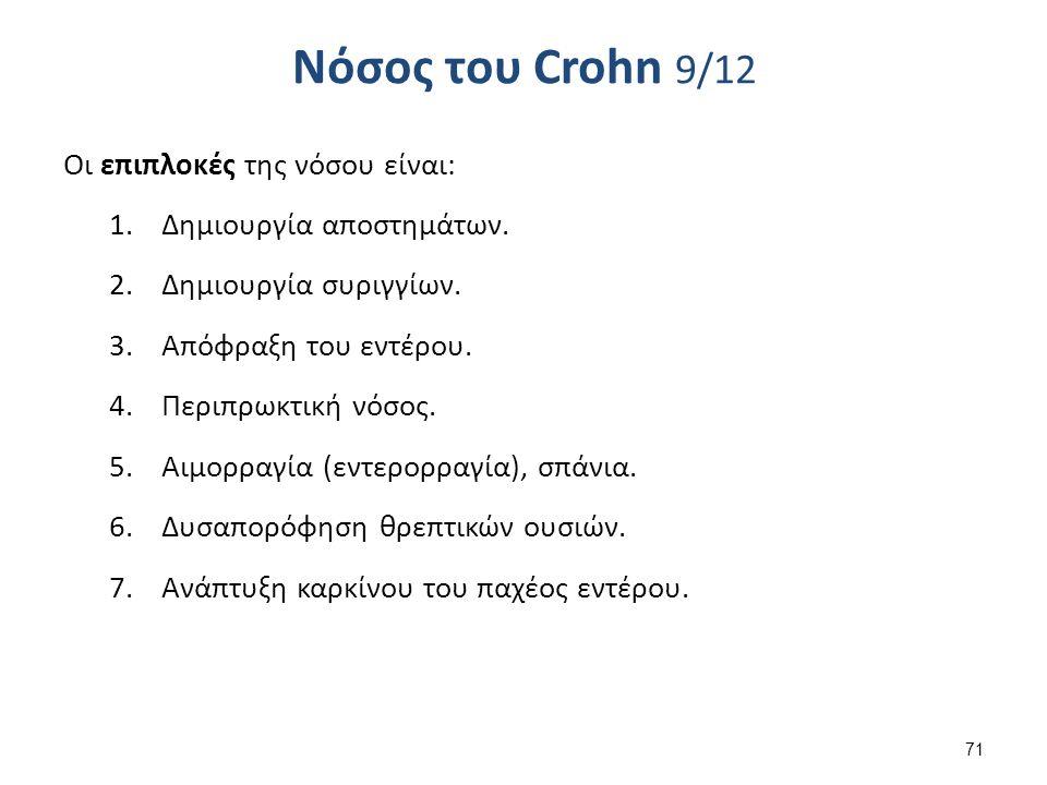 Νόσος του Crohn 9/12 Οι επιπλοκές της νόσου είναι: 1.Δημιουργία αποστημάτων.