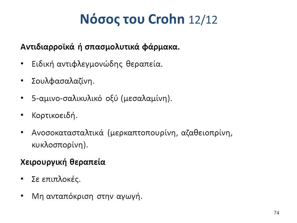 Νόσος του Crohn 12/12 Αντιδιαρροϊκά ή σπασμολυτικά φάρμακα.
