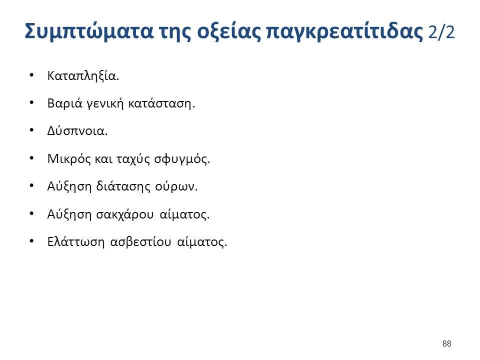 Συμπτώματα της οξείας παγκρεατίτιδας 2/2 Καταπληξία.