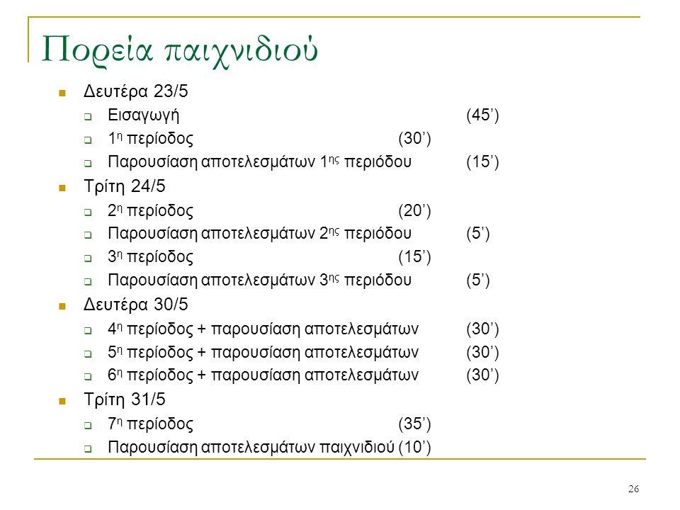 26 Πορεία παιχνιδιού Δευτέρα 23/5  Εισαγωγή (45')  1 η περίοδος(30')  Παρουσίαση αποτελεσμάτων 1 ης περιόδου (15') Τρίτη 24/5  2 η περίοδος(20')  Παρουσίαση αποτελεσμάτων 2 ης περιόδου(5')  3 η περίοδος(15')  Παρουσίαση αποτελεσμάτων 3 ης περιόδου(5') Δευτέρα 30/5  4 η περίοδος + παρουσίαση αποτελεσμάτων(30')  5 η περίοδος + παρουσίαση αποτελεσμάτων(30')  6 η περίοδος + παρουσίαση αποτελεσμάτων(30') Τρίτη 31/5  7 η περίοδος(35')  Παρουσίαση αποτελεσμάτων παιχνιδιού(10')
