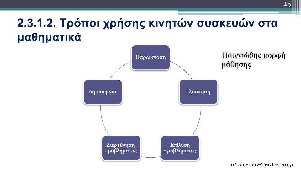 2.3.1.2. Τρόποι χρήσης κινητών συσκευών στα μαθηματικά ΠαρουσίασηΕξάσκηση Επίλυση προ βλήματος Διερεύνηση προβλήματος Δημιουργία 15 (Crompton & Traxle
