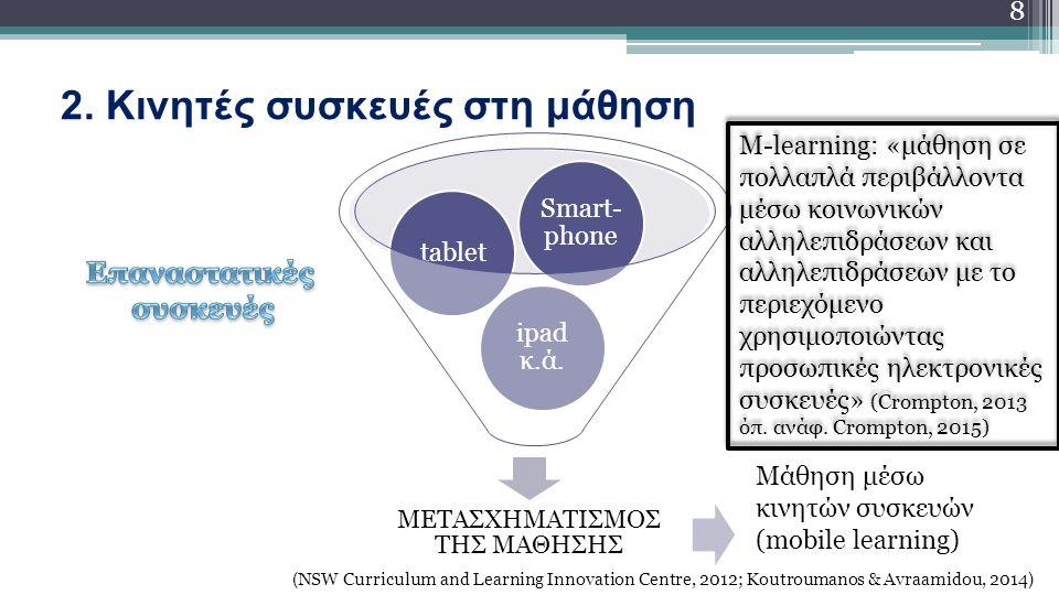 2.Κινητές συσκευές στη μάθηση 8 ΜΕΤΑΣΧΗΜΑΤΙΣΜΟΣ ΤΗ Σ ΜΑΘΗΣΗΣ ipad κ.