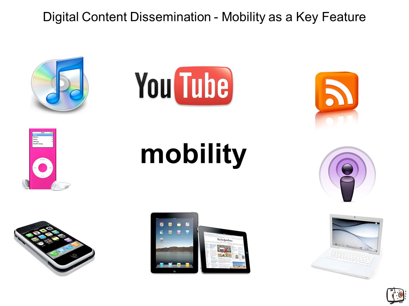 Digital Content Dissemination - Mobility as a Key Feature mobility