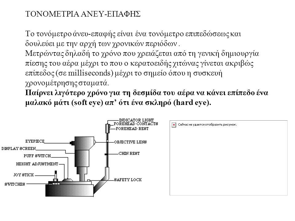 ΤΟΝΟΜΕΤΡΙΑ ΑΝΕΥ-ΕΠΑΦΗΣ Το τονόμετρο άνευ-επαφής είναι ένα τονόμετρο επιπεδώσεως και δουλεύει με την αρχή των χρονικών περιόδων. Μετρώντας δηλαδή το χρ