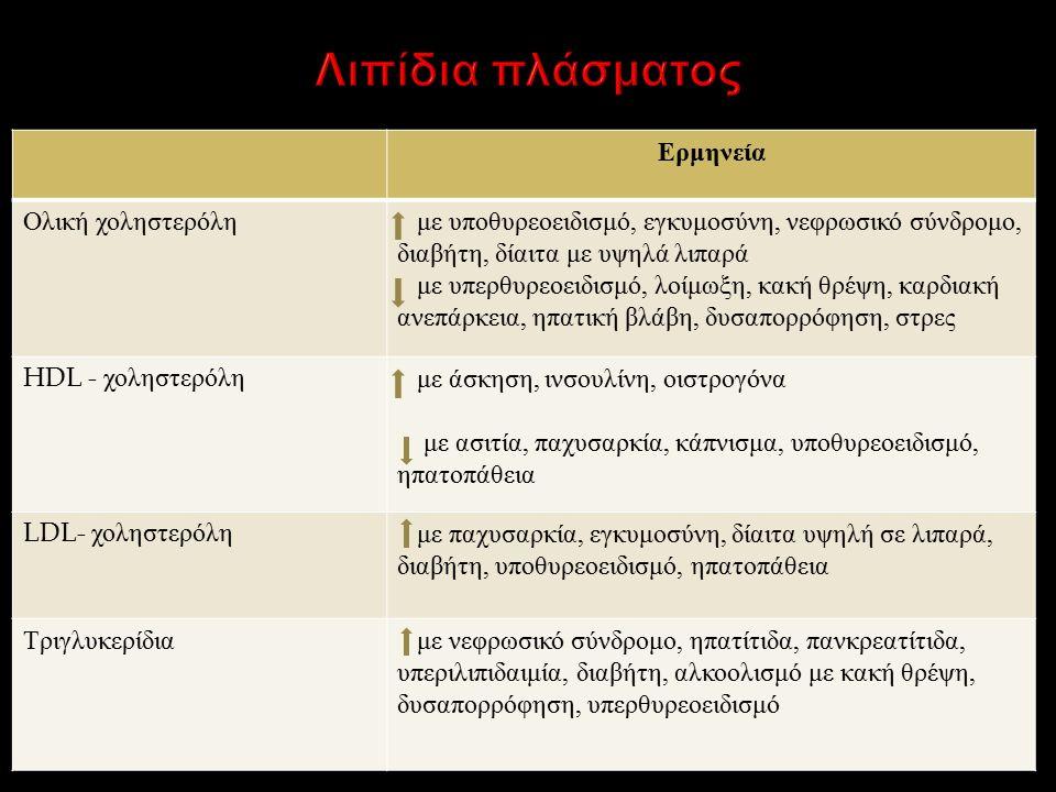 Ερμηνεία Ολική χοληστερόλη με υποθυρεοειδισμό, εγκυμοσύνη, νεφρωσικό σύνδρομο, διαβήτη, δίαιτα με υψηλά λιπαρά με υπερθυρεοειδισμό, λοίμωξη, κακή θρέψ