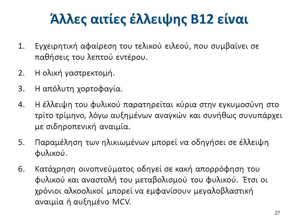 Άλλες αιτίες έλλειψης Β12 είναι 1.Εγχειρητική αφαίρεση του τελικού ειλεού, που συμβαίνει σε παθήσεις του λεπτού εντέρου. 2.Η ολική γαστρεκτομή. 3.Η απ