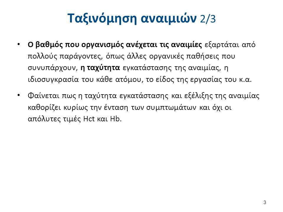 Α-θαλασσαιμία (Α-μεσογειακή αναιμία) Στην αιμοσφαιρινοπάθεια αυτή έχουμε ανεπαρκή σύνθεση της α- αλυσίδας.