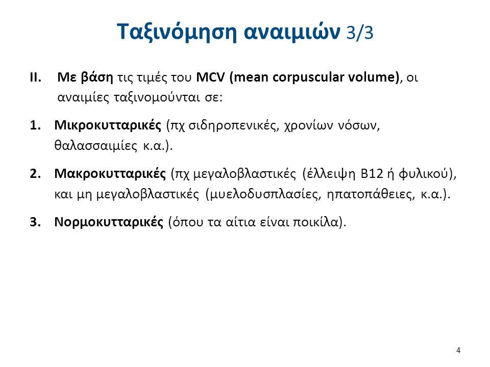 Ταξινόμηση αναιμιών 3/3 II.Με βάση τις τιμές του MCV (mean corpuscular volume), οι αναιμίες ταξινομούνται σε: 1.Μικροκυτταρικές (πχ σιδηροπενικές, χρονίων νόσων, θαλασσαιμίες κ.α.).