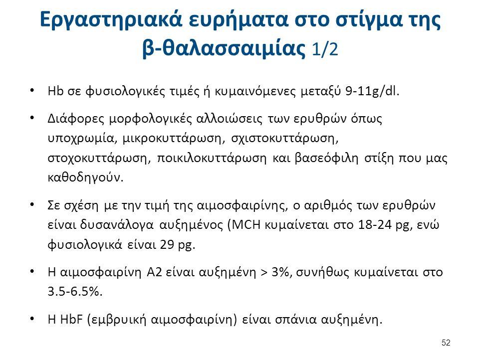 Εργαστηριακά ευρήματα στο στίγμα της β-θαλασσαιμίας 1/2 Hb σε φυσιολογικές τιμές ή κυμαινόμενες μεταξύ 9-11g/dl. Διάφορες μορφολογικές αλλοιώσεις των