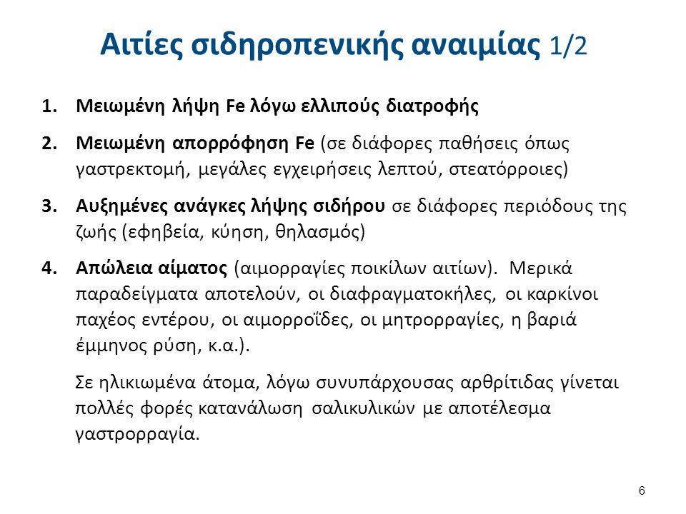 Αιτίες σιδηροπενικής αναιμίας 1/2 1.Μειωμένη λήψη Fe λόγω ελλιπούς διατροφής 2.Μειωμένη απορρόφηση Fe (σε διάφορες παθήσεις όπως γαστρεκτομή, μεγάλες εγχειρήσεις λεπτού, στεατόρροιες) 3.Αυξημένες ανάγκες λήψης σιδήρου σε διάφορες περιόδους της ζωής (εφηβεία, κύηση, θηλασμός) 4.Απώλεια αίματος (αιμορραγίες ποικίλων αιτίων).