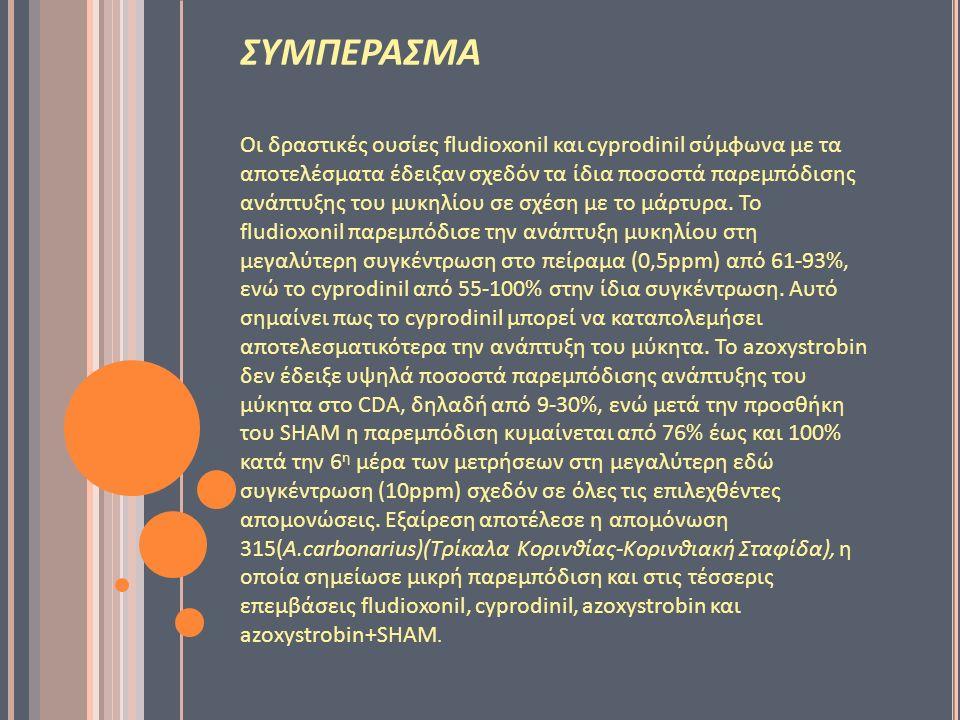 ΣΥΜΠΕΡΑΣΜΑ Οι δραστικές ουσίες fludioxonil και cyprodinil σύμφωνα με τα αποτελέσματα έδειξαν σχεδόν τα ίδια ποσοστά παρεμπόδισης ανάπτυξης του μυκηλίου σε σχέση με το μάρτυρα.