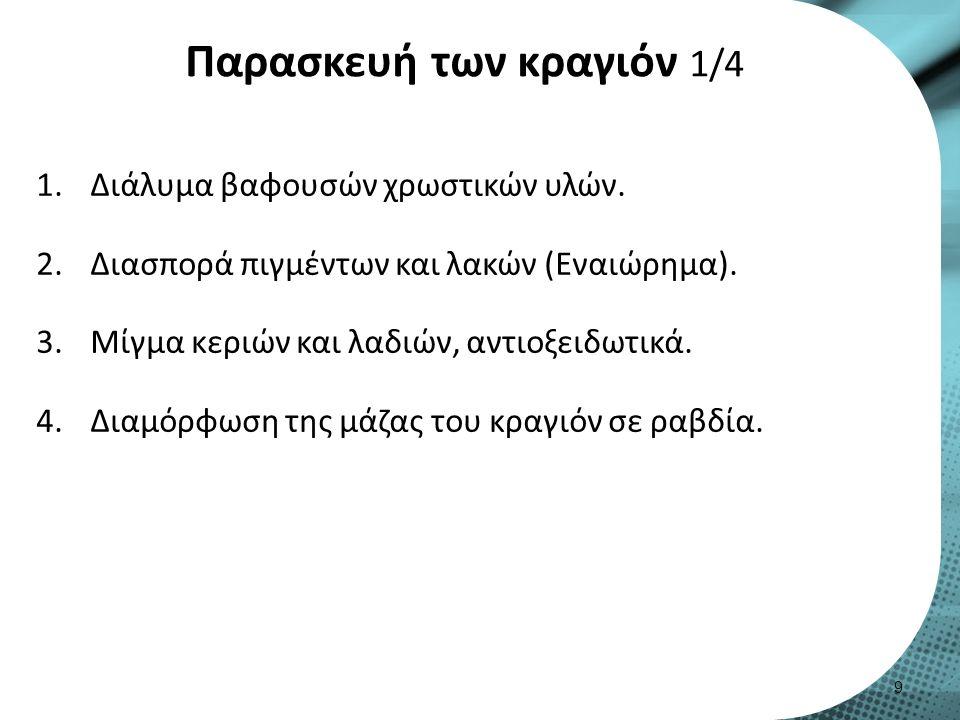 1.Διάλυμα βαφουσών χρωστικών υλών. 2.Διασπορά πιγμέντων και λακών (Eναιώρημα).