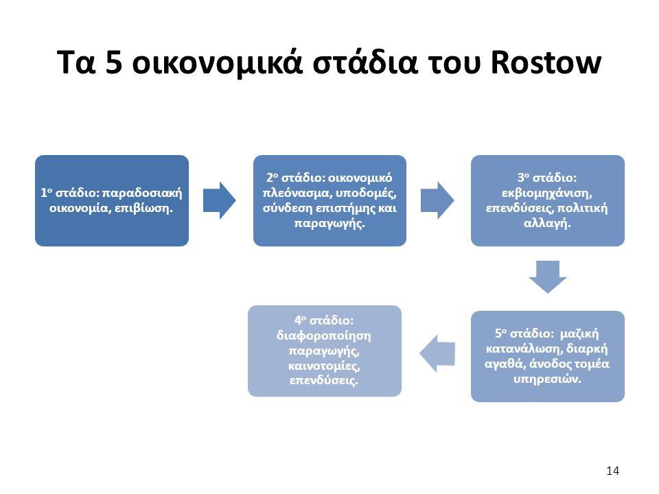 Τα 5 οικονομικά στάδια του Rostow 1 ο στάδιο: παραδοσιακή οικονομία, επιβίωση. 2 ο στάδιο: οικονομικό πλεόνασμα, υποδομές, σύνδεση επιστήμης και παραγ