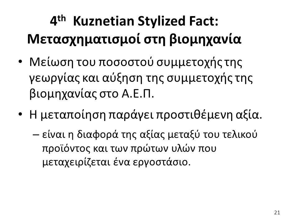 4 th Kuznetian Stylized Fact: Μετασχηματισμοί στη βιομηχανία Μείωση του ποσοστού συμμετοχής της γεωργίας και αύξηση της συμμετοχής της βιομηχανίας στο