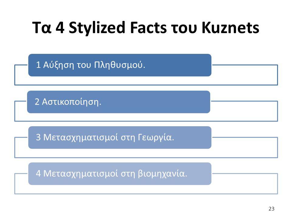 Τα 4 Stylized Facts του Kuznets 1 Αύξηση του Πληθυσμού.2 Αστικοποίηση.3 Μετασχηματισμοί στη Γεωργία.4 Μετασχηματισμοί στη βιομηχανία.