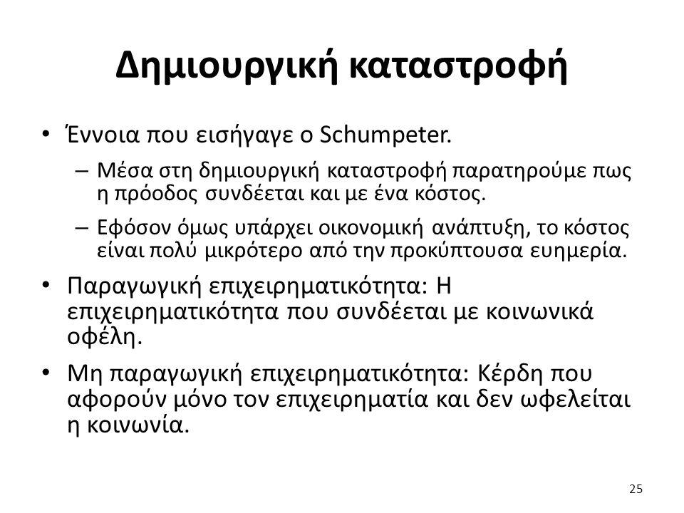 Δημιουργική καταστροφή Έννοια που εισήγαγε ο Schumpeter. – Μέσα στη δημιουργική καταστροφή παρατηρούμε πως η πρόοδος συνδέεται και με ένα κόστος. – Εφ