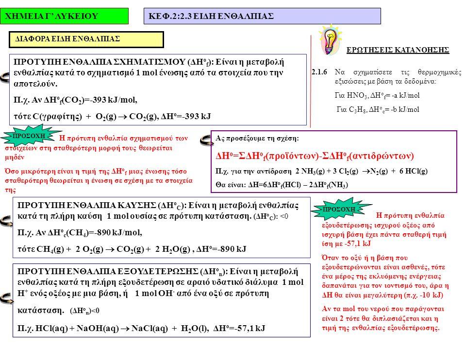 ΧΗΜΕΙΑ Γ' ΛΥΚΕΙΟΥΚΕΦ.2:2.3 ΕΙΔΗ ΕΝΘΑΛΠΙΑΣ ΕΡΩΤΗΣΕΙΣ ΚΑΤΑΝΟΗΣΗΣ 2.1.6Να σχηματίσετε τις θερμοχημικές εξισώσεις με βάση τα δεδομένα: Για ΗΝΟ 3, ΔΗ ο f = -a kJ/mol Για C 3 H 8, ΔΗ ο c = -b kJ/mol ΔΙΑΦΟΡΑ ΕΙΔΗ ΕΝΘΑΛΠΙΑΣ ΠΡΟΤΥΠΗ ΕΝΘΑΛΠΙΑ ΣΧΗΜΑΤΙΣΜΟΥ (ΔΗ ο f ): Είναι η μεταβολή ενθαλπίας κατά το σχηματισμό 1 mol ένωσης από τα στοιχεία που την αποτελούν.