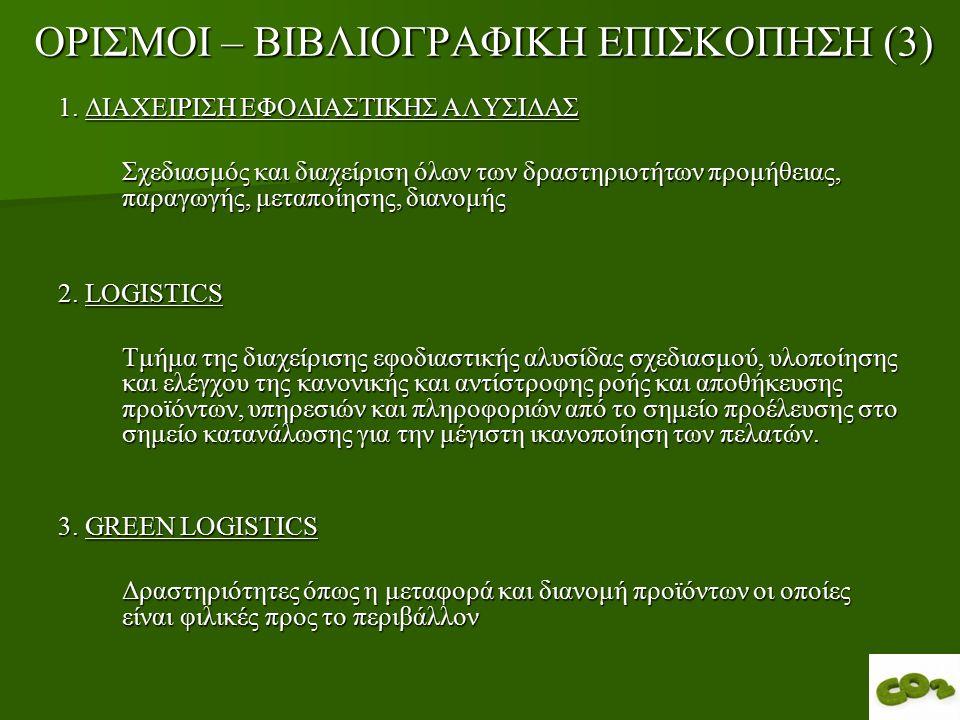 ΟΡΙΣΜΟΙ – ΒΙΒΛΙΟΓΡΑΦΙΚΗ ΕΠΙΣΚΟΠΗΣΗ (3) 1.