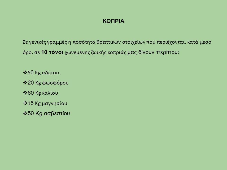 Σε γενικές γραμμές η ποσότητα θρεπτικών στοιχείων που περιέχονται, κατά μέσο όρο, σε 10 τόνοι χωνεμένης ζωικής κοπριάς μας δίνουν περίπου :  5 0 Kg αζώτου.