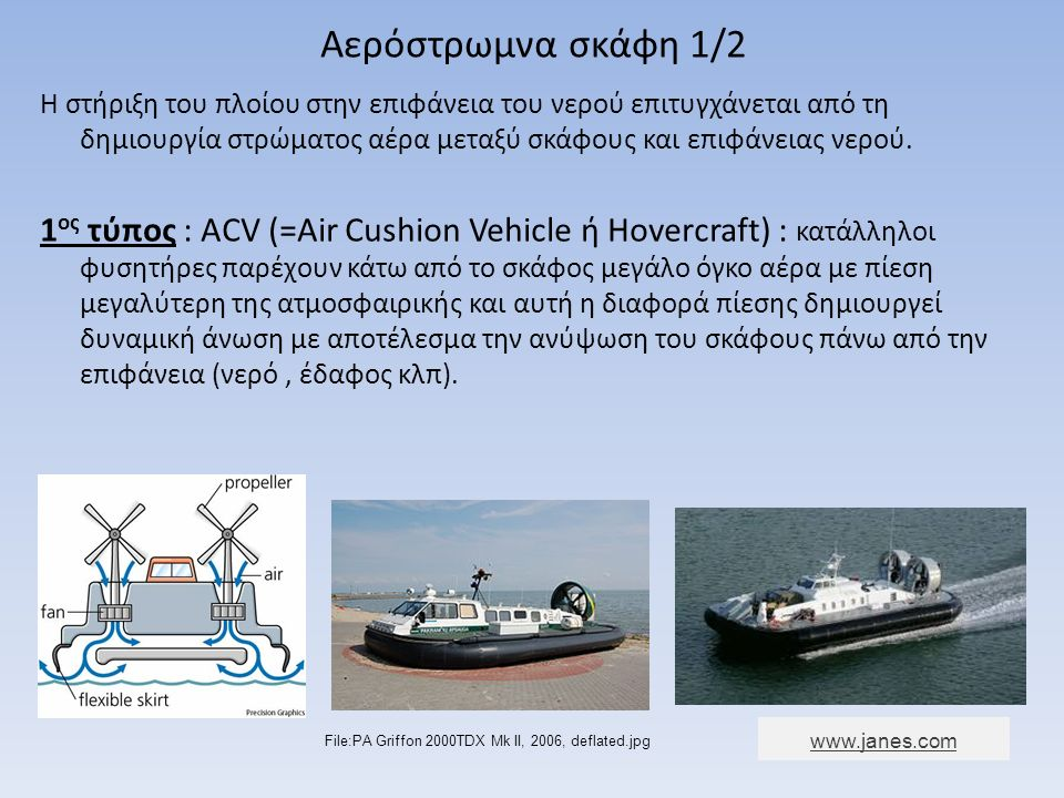 Αερόστρωμνα σκάφη 1/2 Η στήριξη του πλοίου στην επιφάνεια του νερού επιτυγχάνεται από τη δημιουργία στρώματος αέρα μεταξύ σκάφους και επιφάνειας νερού