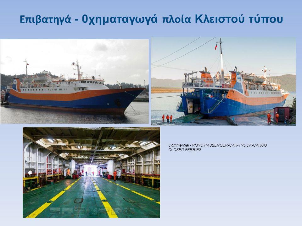 ΠΛΟΙΑ ΤΥΠΟΥ Ro – Ro (Roll – on / Roll – off) 1/2 Τα πλοία αυτά μεταφέρουν διαφόρων τύπων τροχοφόρα φορτία, όπως φορτία σε φορτηγά και σε συρόμενα εμπορευματοκιβώτια.