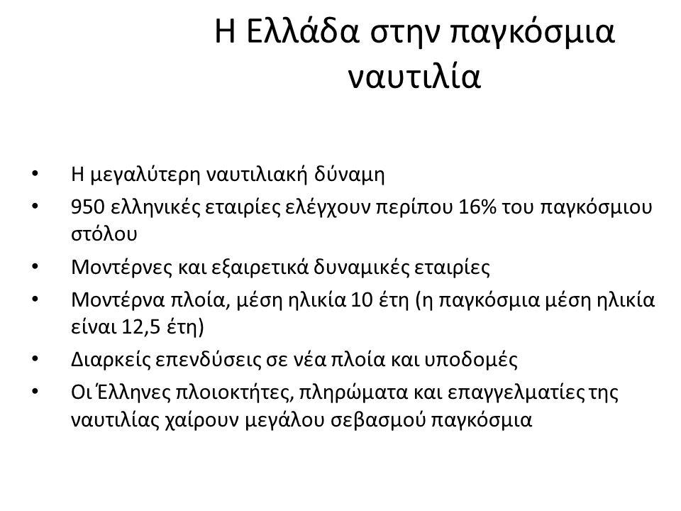 Η Ελλάδα στην παγκόσμια ναυτιλία Η μεγαλύτερη ναυτιλιακή δύναμη 950 ελληνικές εταιρίες ελέγχουν περίπου 16% του παγκόσμιου στόλου Μοντέρνες και εξαιρε