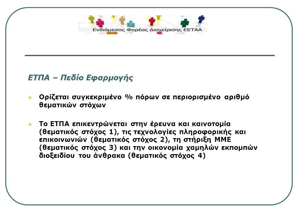 ΕΤΠΑ – Πεδίο Εφαρμογής  Ορίζεται συγκεκριμένο % πόρων σε περιορισμένο αριθμό θεματικών στόχων  Το ΕΤΠΑ επικεντρώνεται στην έρευνα και καινοτομία (θεματικός στόχος 1), τις τεχνολογίες πληροφορικής και επικοινωνιών (θεματικός στόχος 2), τη στήριξη ΜΜΕ (θεματικός στόχος 3) και την οικονομία χαμηλών εκπομπών διοξειδίου του άνθρακα (θεματικός στόχος 4)
