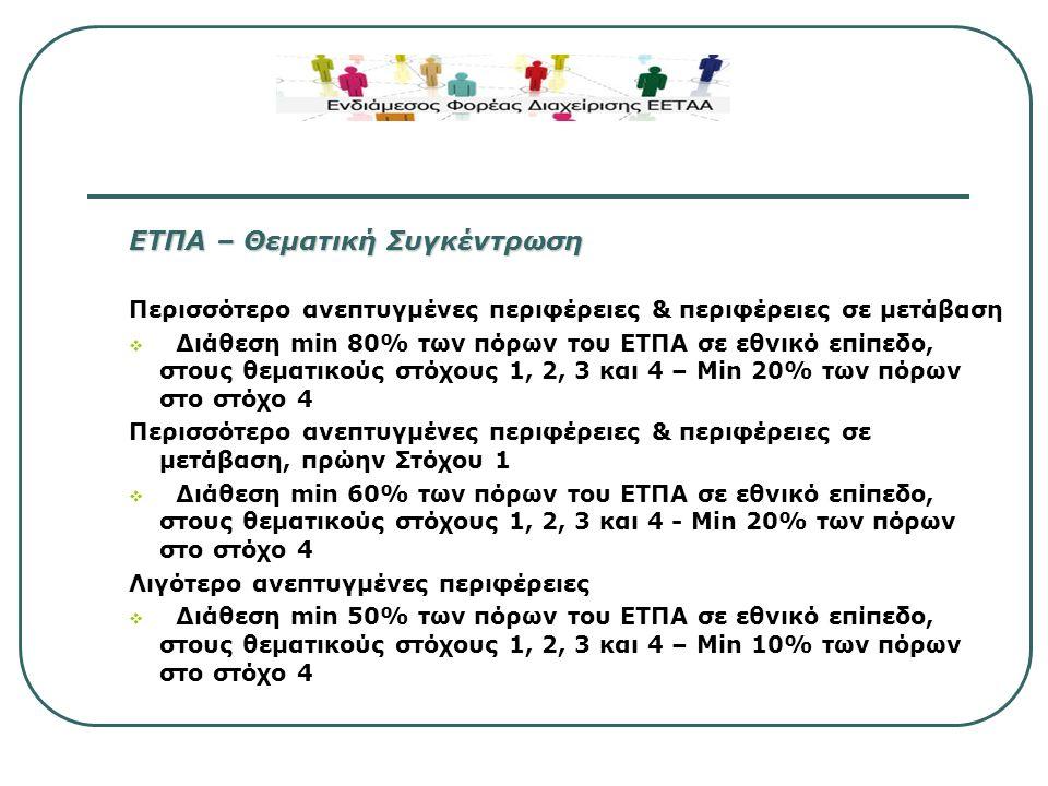 ΕΤΠΑ – Θεματική Συγκέντρωση Περισσότερο ανεπτυγμένες περιφέρειες & περιφέρειες σε μετάβαση  Διάθεση min 80% των πόρων του ΕΤΠΑ σε εθνικό επίπεδο, στους θεματικούς στόχους 1, 2, 3 και 4 – Μin 20% των πόρων στο στόχο 4 Περισσότερο ανεπτυγμένες περιφέρειες & περιφέρειες σε μετάβαση, πρώην Στόχου 1  Διάθεση min 60% των πόρων του ΕΤΠΑ σε εθνικό επίπεδο, στους θεματικούς στόχους 1, 2, 3 και 4 - Μin 20% των πόρων στο στόχο 4 Λιγότερο ανεπτυγμένες περιφέρειες  Διάθεση min 50% των πόρων του ΕΤΠΑ σε εθνικό επίπεδο, στους θεματικούς στόχους 1, 2, 3 και 4 – Μin 10% των πόρων στο στόχο 4