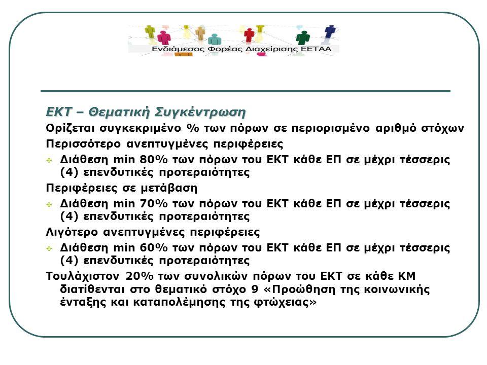 ΕΚΤ – Θεματική Συγκέντρωση Ορίζεται συγκεκριμένο % των πόρων σε περιορισμένο αριθμό στόχων Περισσότερο ανεπτυγμένες περιφέρειες  Διάθεση min 80% των πόρων του ΕΚΤ κάθε ΕΠ σε μέχρι τέσσερις (4) επενδυτικές προτεραιότητες Περιφέρειες σε μετάβαση  Διάθεση min 70% των πόρων του ΕΚΤ κάθε ΕΠ σε μέχρι τέσσερις (4) επενδυτικές προτεραιότητες Λιγότερο ανεπτυγμένες περιφέρειες  Διάθεση min 60% των πόρων του ΕΚΤ κάθε ΕΠ σε μέχρι τέσσερις (4) επενδυτικές προτεραιότητες Τουλάχιστον 20% των συνολικών πόρων του ΕΚΤ σε κάθε ΚΜ διατίθενται στο θεματικό στόχο 9 «Προώθηση της κοινωνικής ένταξης και καταπολέμησης της φτώχειας»