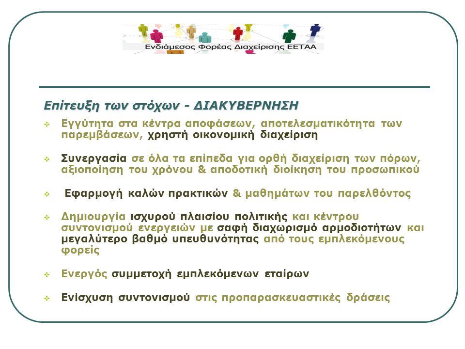 Επίτευξη των στόχων - ΔΙΑΚΥΒΕΡΝΗΣΗ  Εγγύτητα στα κέντρα αποφάσεων, αποτελεσματικότητα των παρεμβάσεων, χρηστή οικονομική διαχείριση  Συνεργασία σε όλα τα επίπεδα για ορθή διαχείριση των πόρων, αξιοποίηση του χρόνου & αποδοτική διοίκηση του προσωπικού  Εφαρμογή καλών πρακτικών & μαθημάτων του παρελθόντος  Δημιουργία ισχυρού πλαισίου πολιτικής και κέντρου συντονισμού ενεργειών με σαφή διαχωρισμό αρμοδιοτήτων και μεγαλύτερο βαθμό υπευθυνότητας από τους εμπλεκόμενους φορείς  Ενεργός συμμετοχή εμπλεκόμενων εταίρων  Ενίσχυση συντονισμού στις προπαρασκευαστικές δράσεις