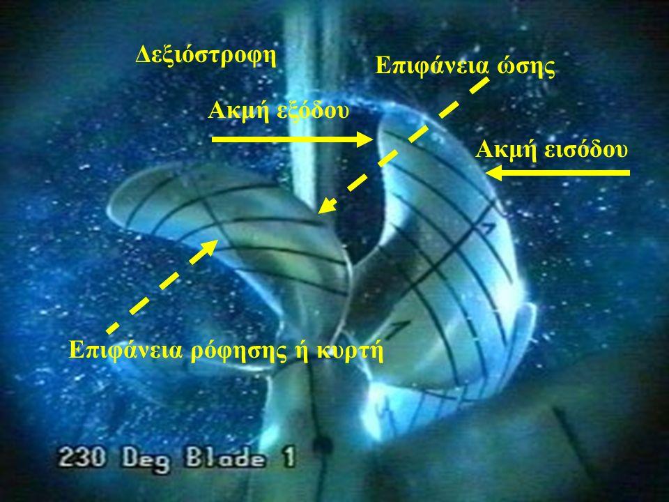 ΒΗΜΑ Βήμα ενός οποιοδήποτε σημείου του πτερυγίου είναι η κατά τη διεύθυνση του άξονα συνιστώσα της μετακινήσεώς του για μια πλήρη περιστροφή της γεννήτριας στην οποία βρίσκεται