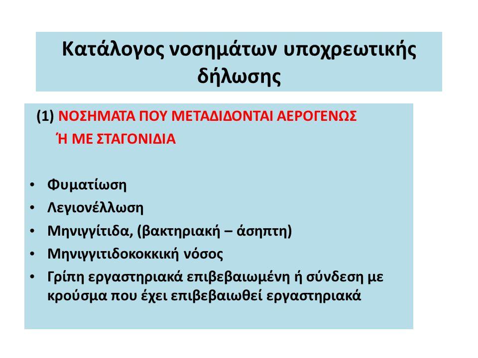 Κατάλογος νοσημάτων υποχρεωτικής δήλωσης (1) ΝΟΣΗΜΑΤΑ ΠΟΥ ΜΕΤΑΔΙΔΟΝΤΑΙ ΑΕΡΟΓΕΝΩΣ Ή ΜΕ ΣΤΑΓΟΝΙΔΙΑ Φυματίωση Λεγιονέλλωση Μηνιγγίτιδα, (βακτηριακή – άσηπτη) Μηνιγγιτιδοκοκκική νόσος Γρίπη εργαστηριακά επιβεβαιωμένη ή σύνδεση με κρούσμα που έχει επιβεβαιωθεί εργαστηριακά
