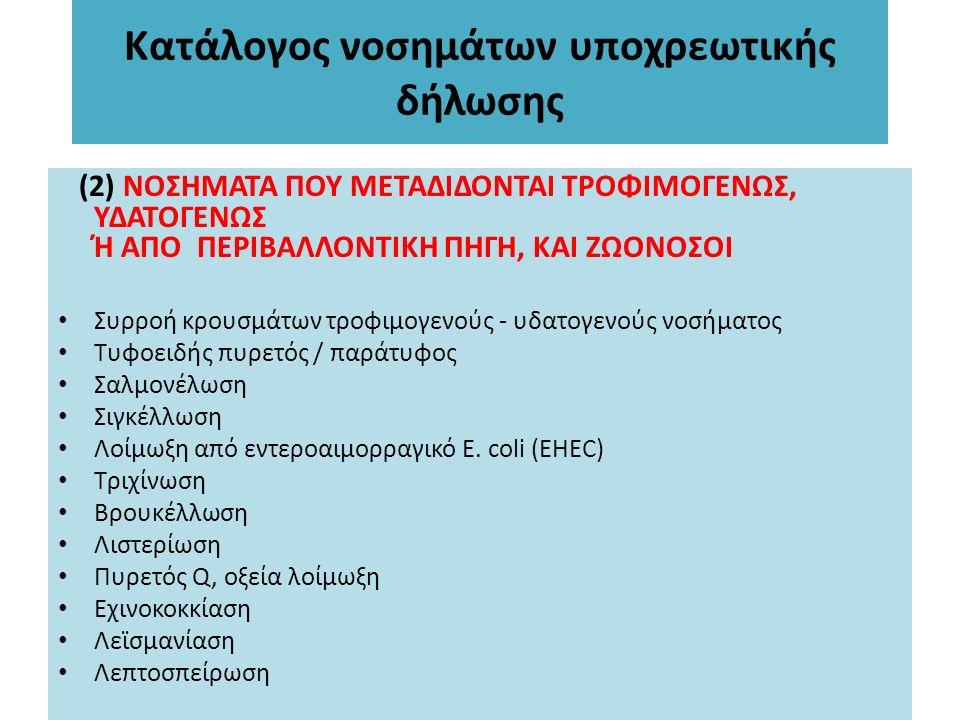 Κατάλογος νοσημάτων υποχρεωτικής δήλωσης (2) ΝΟΣΗΜΑΤΑ ΠΟΥ ΜΕΤΑΔΙΔΟΝΤΑΙ ΤΡΟΦΙΜΟΓΕΝΩΣ, ΥΔΑΤΟΓΕΝΩΣ Ή ΑΠΟ ΠΕΡΙΒΑΛΛΟΝΤΙΚΗ ΠΗΓΗ, ΚΑΙ ΖΩΟΝΟΣΟΙ Συρροή κρουσμάτων τροφιμογενούς - υδατογενούς νοσήματος Τυφοειδής πυρετός / παράτυφος Σαλμονέλωση Σιγκέλλωση Λοίμωξη από εντεροαιμορραγικό E.