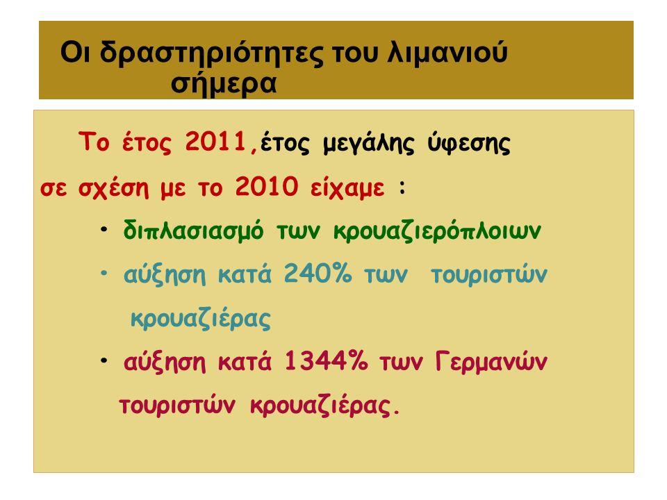 Οι δραστηριότητες του λιμανιού σήμερα Το έτος 2011,έτος μεγάλης ύφεσης σε σχέση με το 2010 είχαμε : διπλασιασμό των κρουαζιερόπλοιων αύξηση κατά 240%