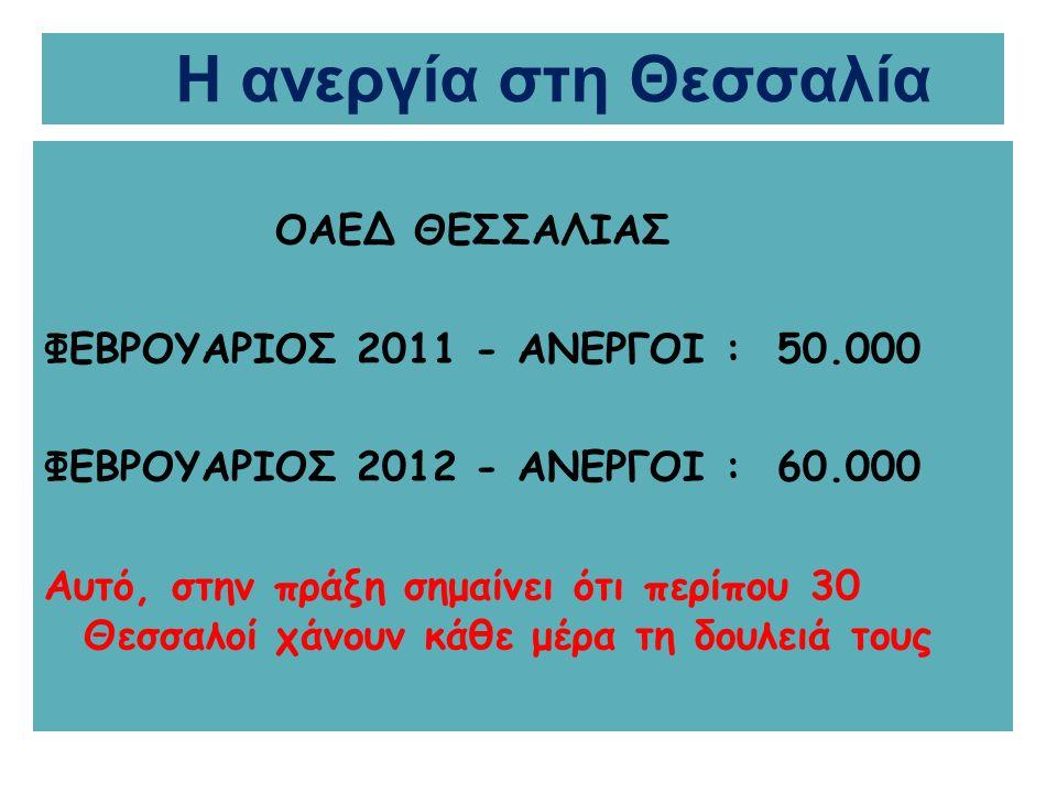 Η ανεργία στη Θεσσαλία ΟΑΕΔ ΘΕΣΣΑΛΙΑΣ ΦΕΒΡΟΥΑΡΙΟΣ 2011 - ΑΝΕΡΓΟΙ : 50.000 ΦΕΒΡΟΥΑΡΙΟΣ 2012 - ΑΝΕΡΓΟΙ : 60.000 Αυτό, στην πράξη σημαίνει ότι περίπου 30 Θεσσαλοί χάνουν κάθε μέρα τη δουλειά τους