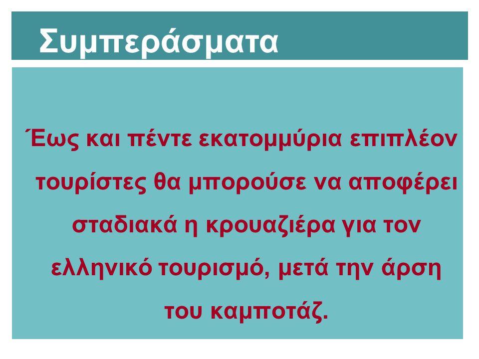 Έως και πέντε εκατομμύρια επιπλέον τουρίστες θα μπορούσε να αποφέρει σταδιακά η κρουαζιέρα για τον ελληνικό τουρισμό, μετά την άρση του καμποτάζ. Συμπ