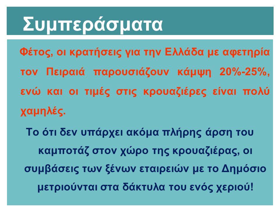 Φέτος, οι κρατήσεις για την Ελλάδα με αφετηρία τον Πειραιά παρουσιάζουν κάμψη 20%-25%, ενώ και οι τιμές στις κρουαζιέρες είναι πολύ χαμηλές.