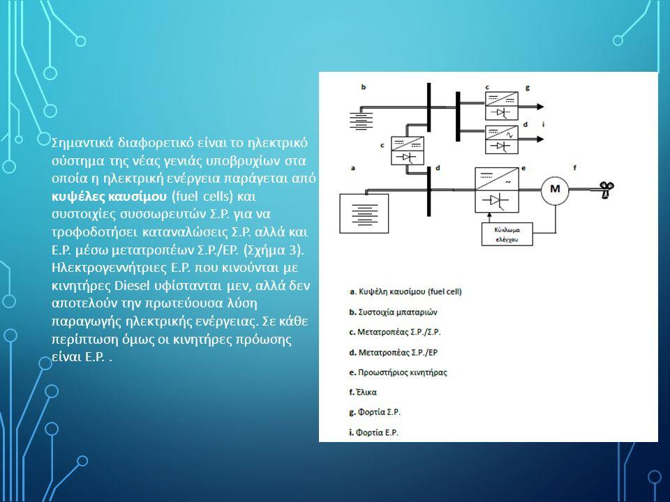 Σημαντικά διαφορετικό είναι το ηλεκτρικό σύστημα της νέας γενιάς υποβρυχίων στα οποία η ηλεκτρική ενέργεια παράγεται από κυψέλες καυσίμου (fuel cells) και συστοιχίες συσσωρευτών Σ.Ρ.
