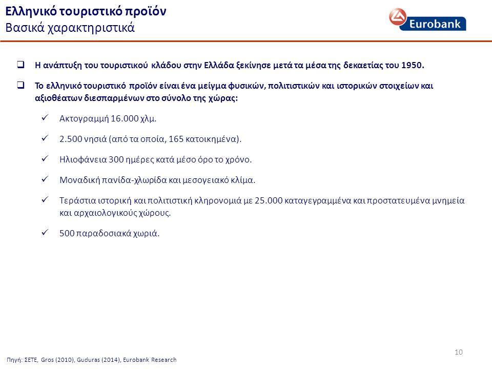 10 Ελληνικό τουριστικό προϊόν Βασικά χαρακτηριστικά  Η ανάπτυξη του τουριστικού κλάδου στην Ελλάδα ξεκίνησε μετά τα μέσα της δεκαετίας του 1950.
