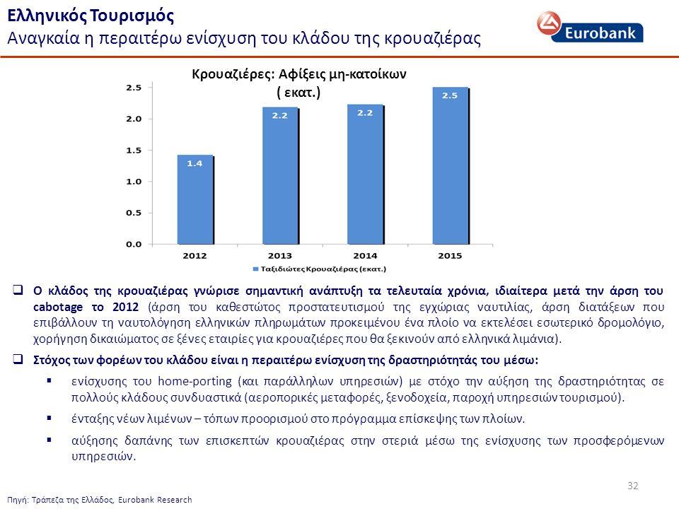 32 Ελληνικός Τουρισμός Αναγκαία η περαιτέρω ενίσχυση του κλάδου της κρουαζιέρας  Ο κλάδος της κρουαζιέρας γνώρισε σημαντική ανάπτυξη τα τελευταία χρόνια, ιδιαίτερα μετά την άρση του cabotage το 2012 (άρση του καθεστώτος προστατευτισμού της εγχώριας ναυτιλίας, άρση διατάξεων που επιβάλλουν τη ναυτολόγηση ελληνικών πληρωμάτων προκειμένου ένα πλοίο να εκτελέσει εσωτερικό δρομολόγιο, χορήγηση δικαιώματος σε ξένες εταιρίες για κρουαζιέρες που θα ξεκινούν από ελληνικά λιμάνια).